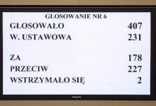 Jakimi większościami polski parlament podejmuje decyzje?